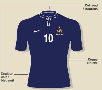 Bleu historique et rouge subtil, le nouveau maillot des bleus